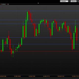 fineco trading opinioni